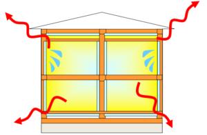 ビルイン倉庫のリスク 建物の断熱:内断熱工法